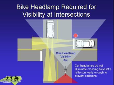 police_headlampslide