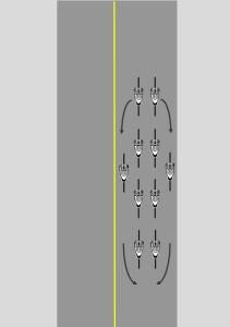 doublerotation