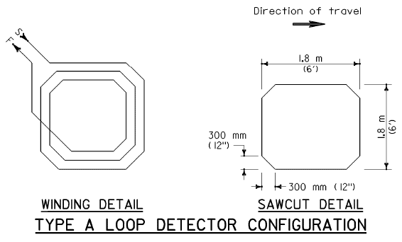 bicycle detection at traffic signals typealoop dipolesweetspots