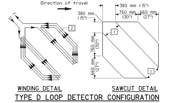 bicycle detection at traffic signals