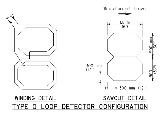 bicycle detection at traffic signals rh bikewalknc org Induction Loop Detector Circuit Induction Loop System